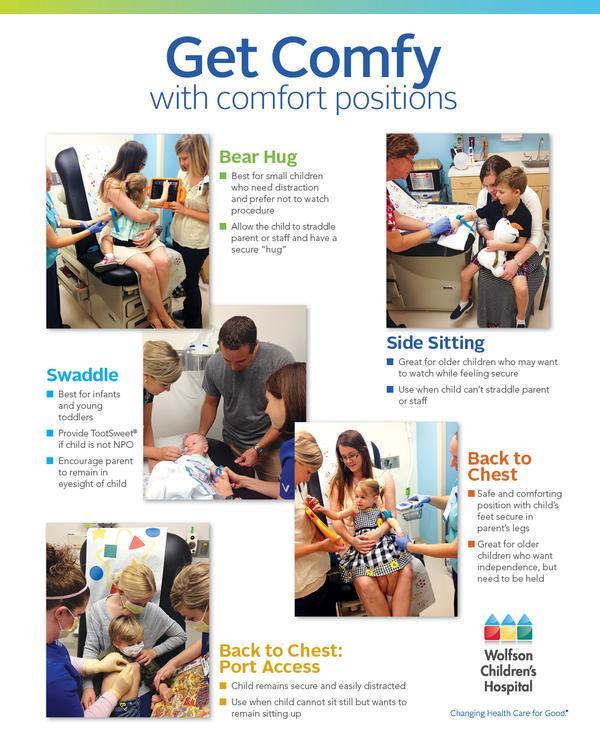 Comfort positions Wolfsons